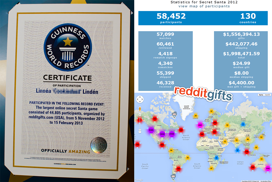 Officially amazing guinness world record 2012 2013 Reddit Redditgifts gifts largest online secret santa